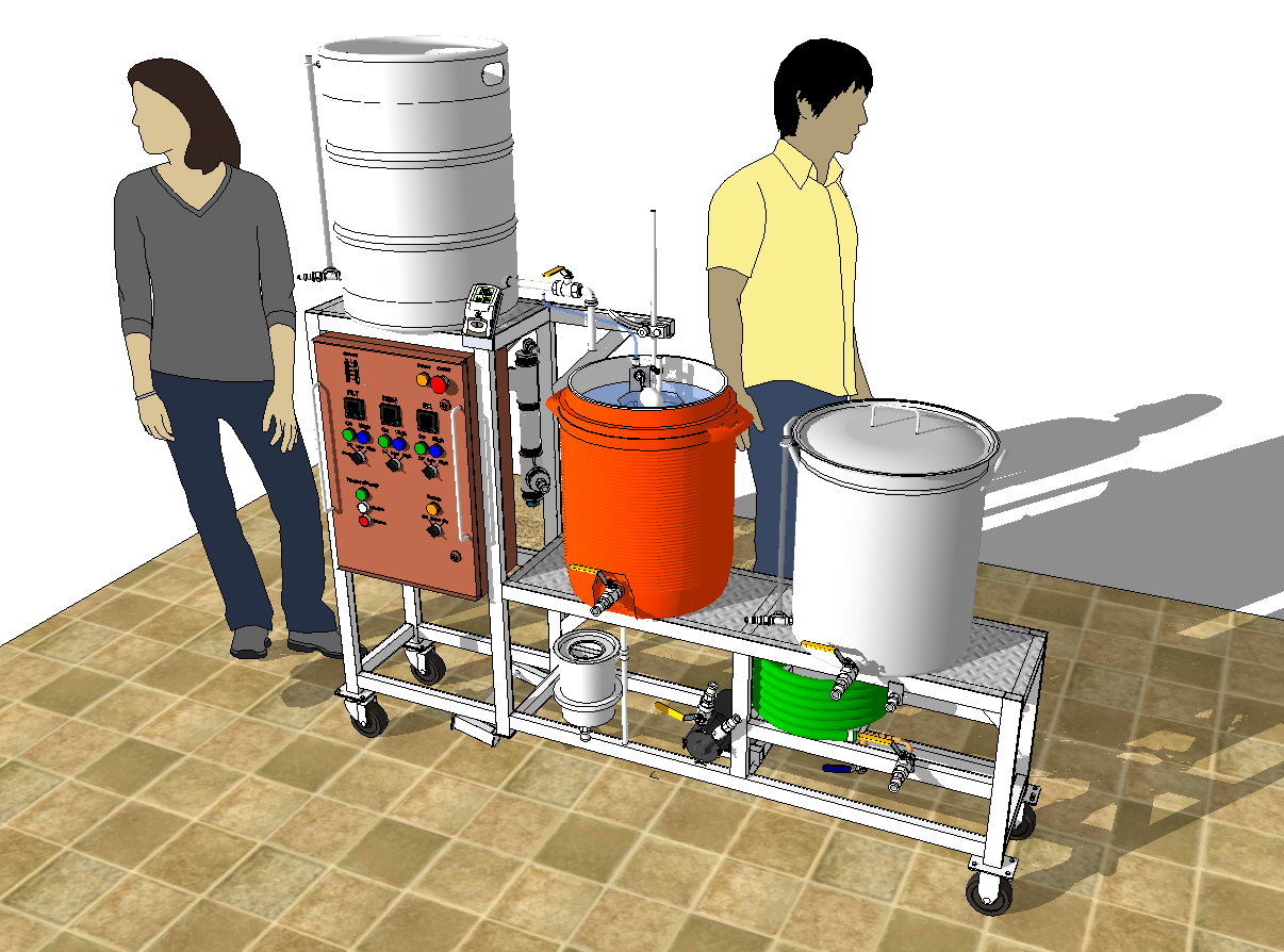 E-brewery overview